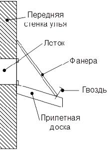 Схема защиты летка от ветра